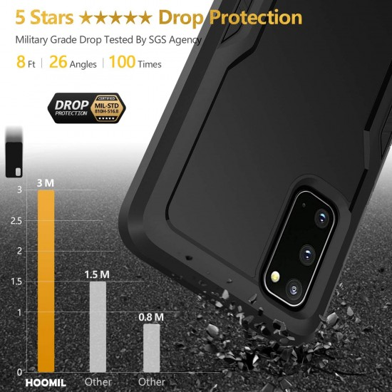 Shock Absorption Bumper Case For Samsung S Series